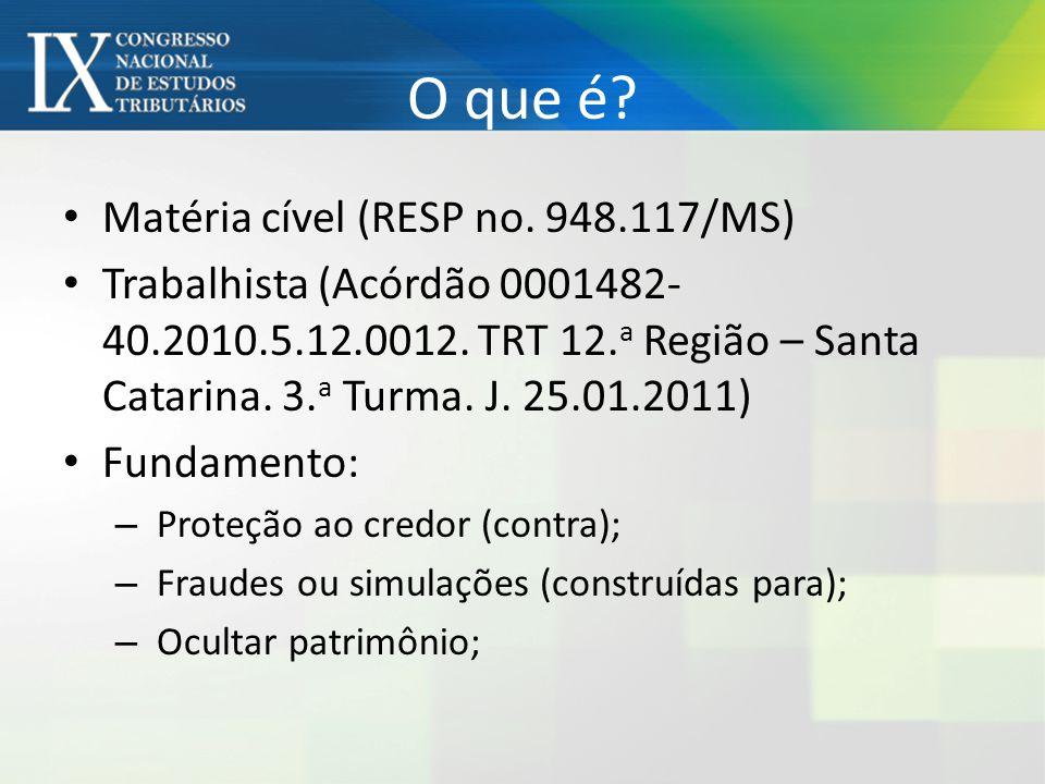 O que é Matéria cível (RESP no. 948.117/MS)