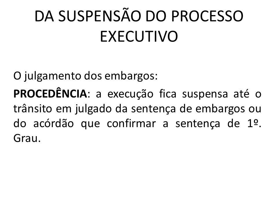 DA SUSPENSÃO DO PROCESSO EXECUTIVO