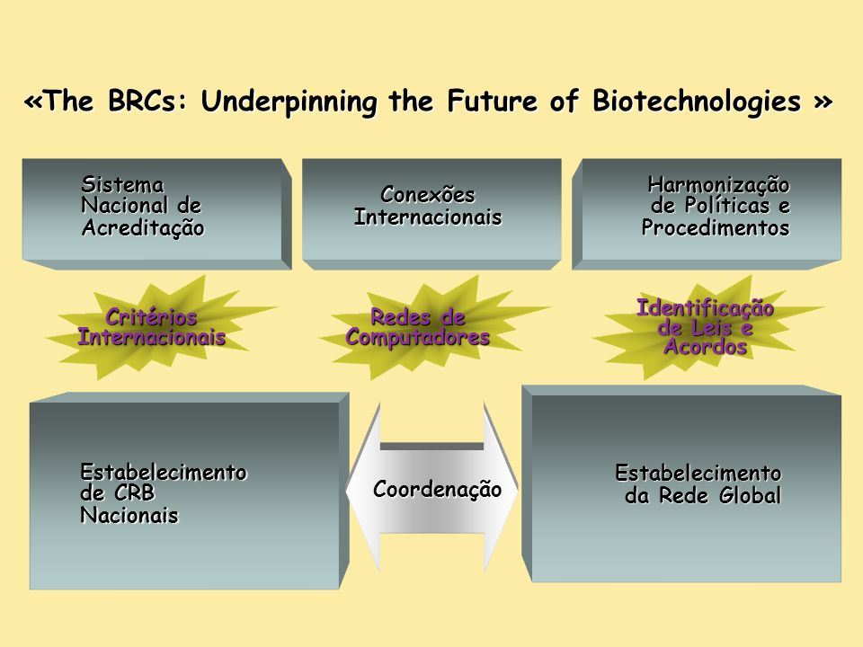 «The BRCs: Underpinning the Future of Biotechnologies »