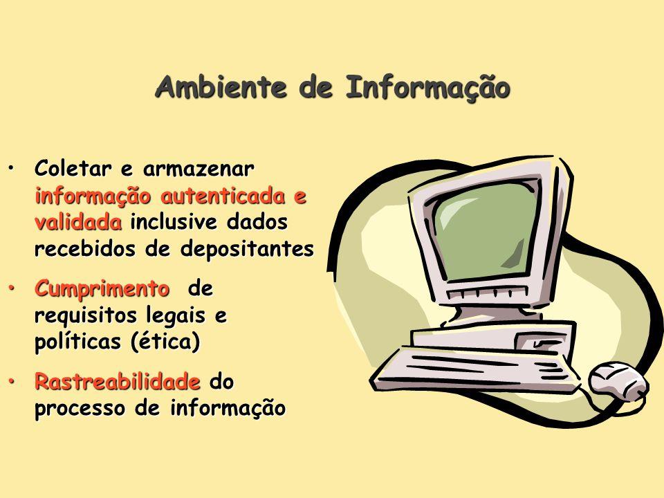 Ambiente de Informação