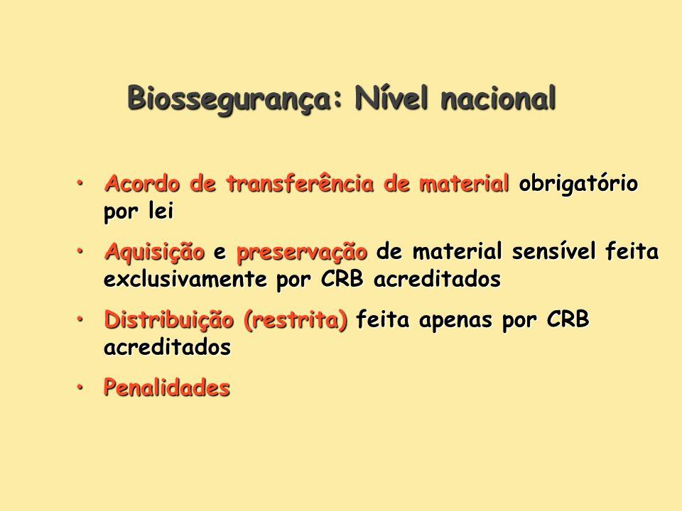 Biossegurança: Nível nacional