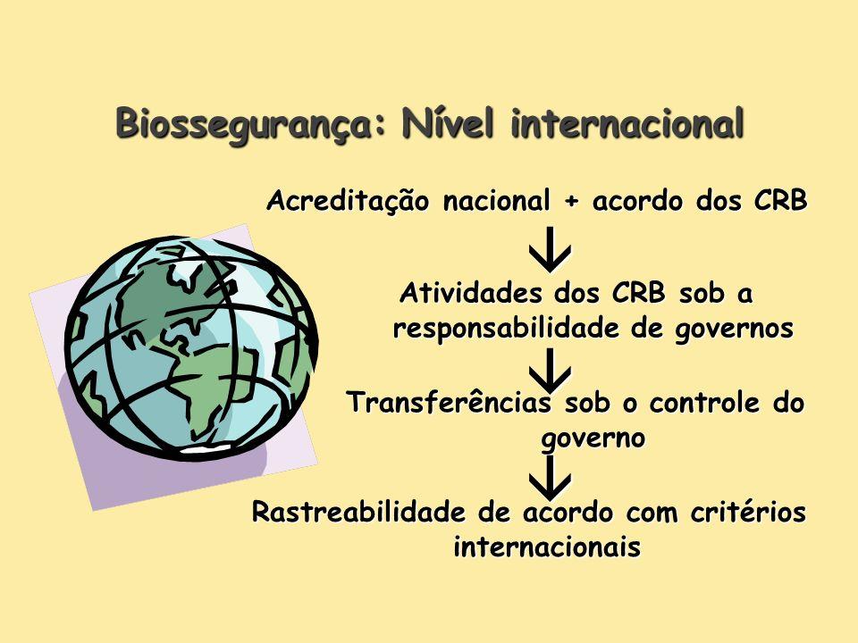    Biossegurança: Nível internacional