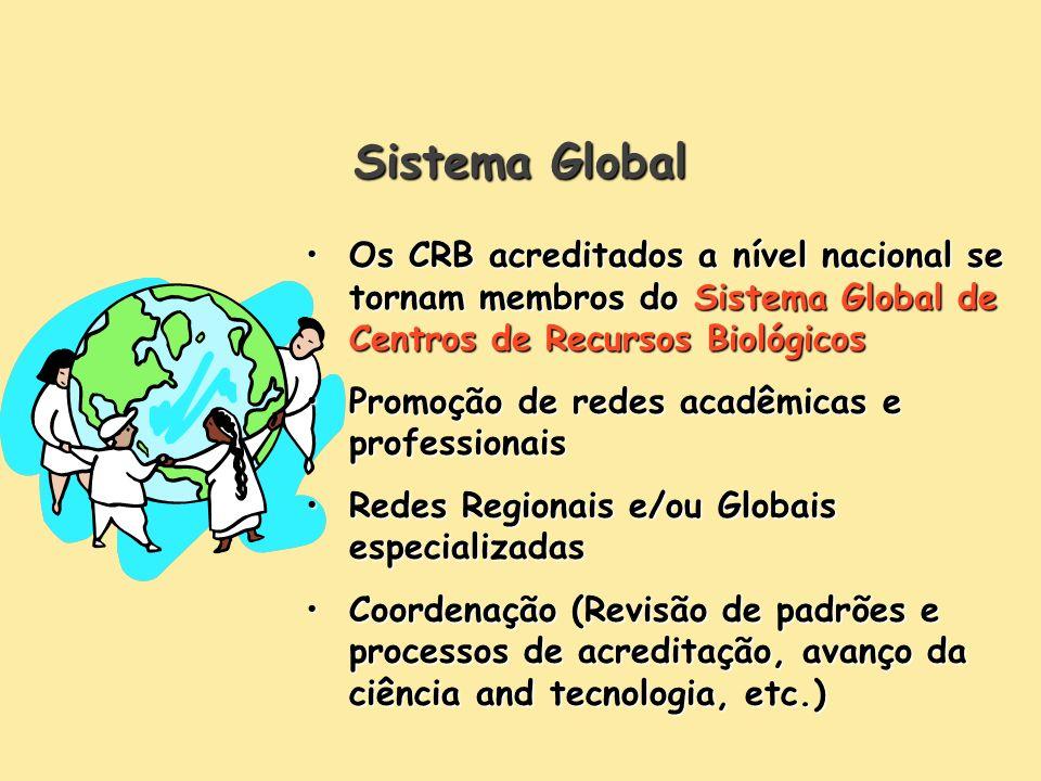 Sistema Global Os CRB acreditados a nível nacional se tornam membros do Sistema Global de Centros de Recursos Biológicos.