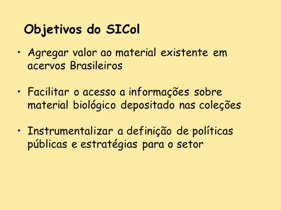 Objetivos do SICol Agregar valor ao material existente em acervos Brasileiros.