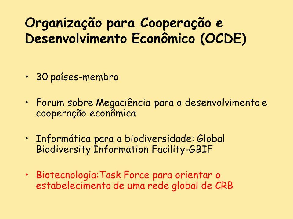 Organização para Cooperação e Desenvolvimento Econômico (OCDE)