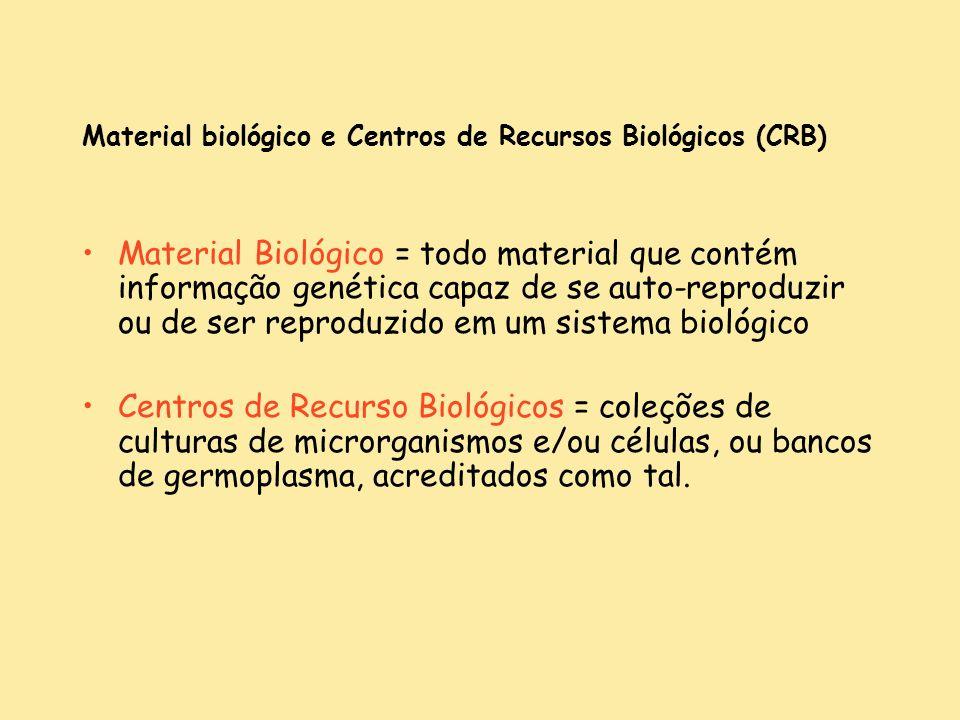Material biológico e Centros de Recursos Biológicos (CRB)