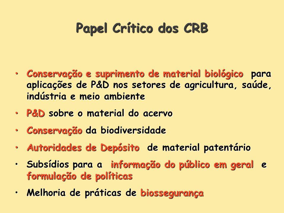 Papel Crítico dos CRB