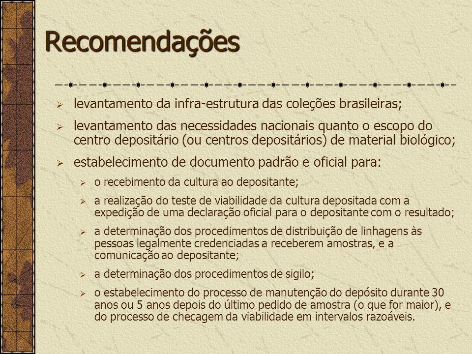 Recomendaçõeslevantamento da infra-estrutura das coleções brasileiras;