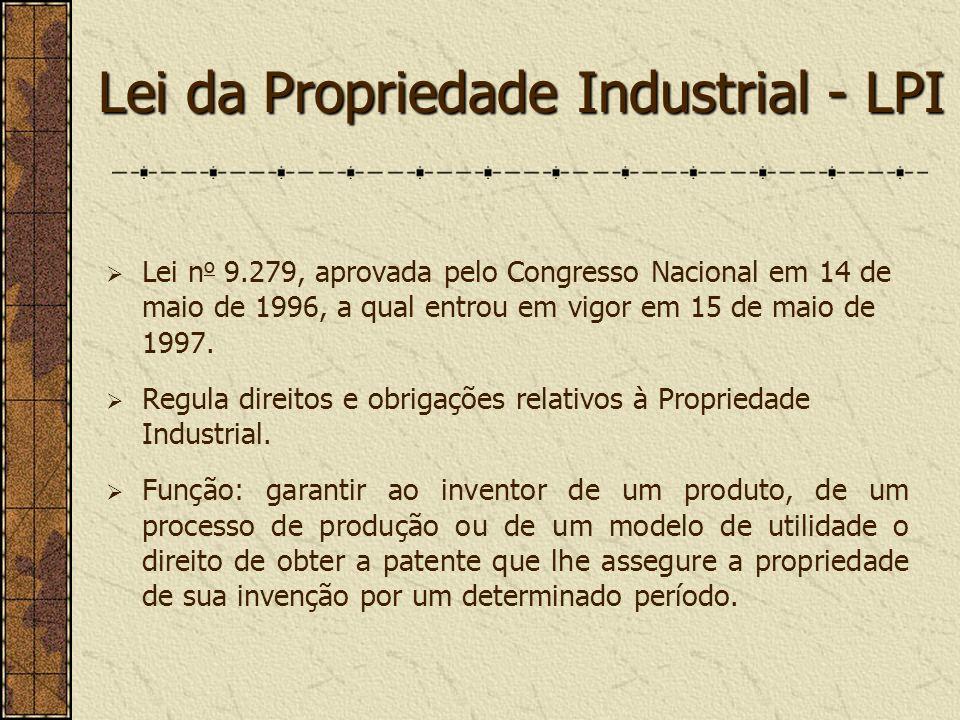Lei da Propriedade Industrial - LPI