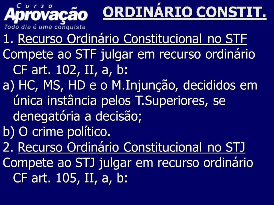 ORDINÁRIO CONSTIT. 1. Recurso Ordinário Constitucional no STF