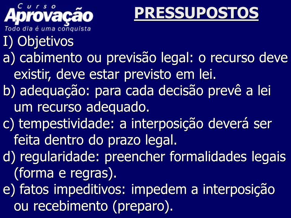 PRESSUPOSTOS I) Objetivos