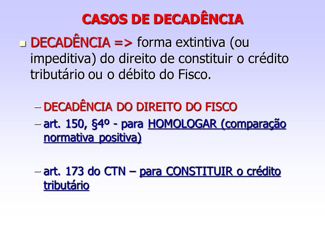 CASOS DE DECADÊNCIA DECADÊNCIA => forma extintiva (ou impeditiva) do direito de constituir o crédito tributário ou o débito do Fisco.