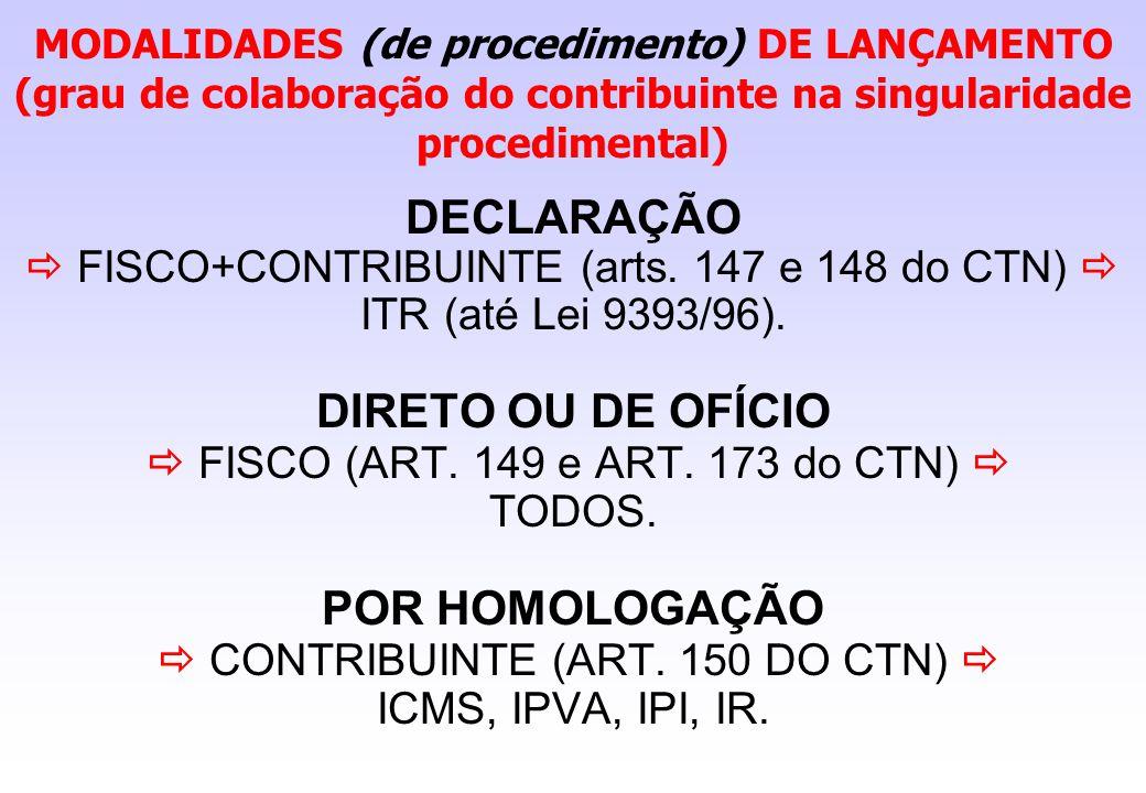 DIRETO OU DE OFÍCIO  FISCO (ART. 149 e ART. 173 do CTN)  TODOS.