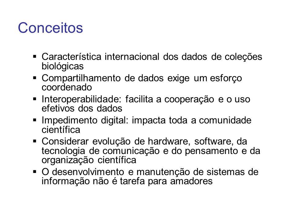 Conceitos Característica internacional dos dados de coleções biológicas. Compartilhamento de dados exige um esforço coordenado.