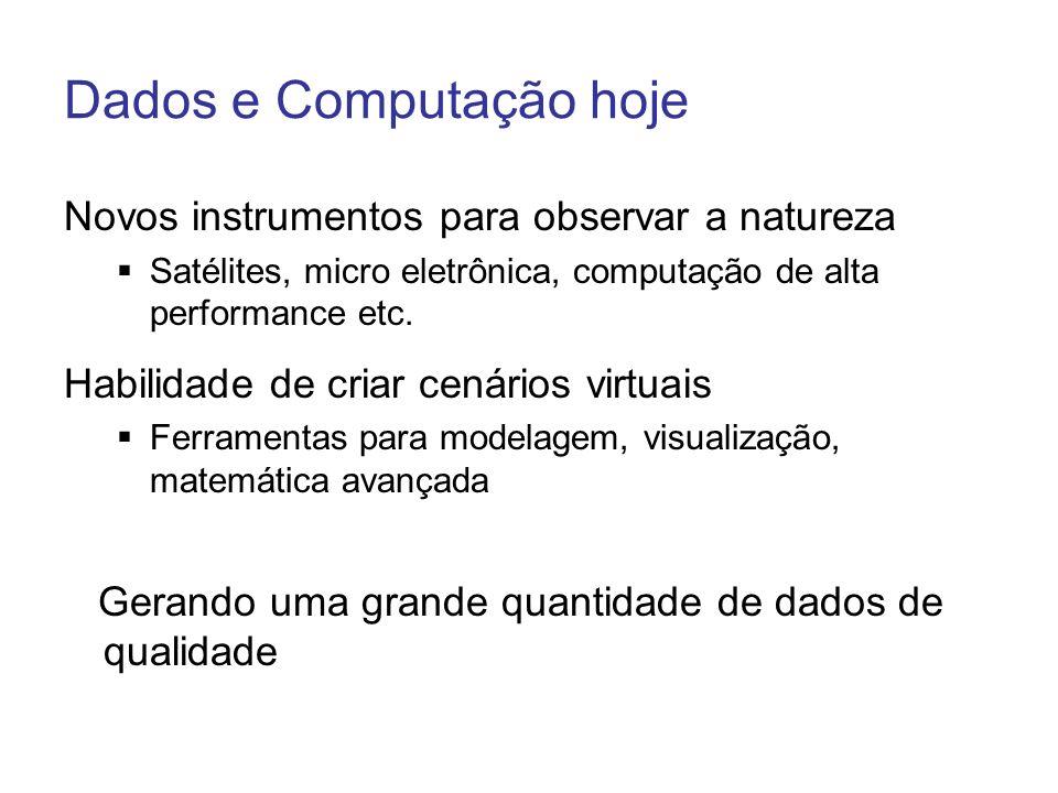 Dados e Computação hoje