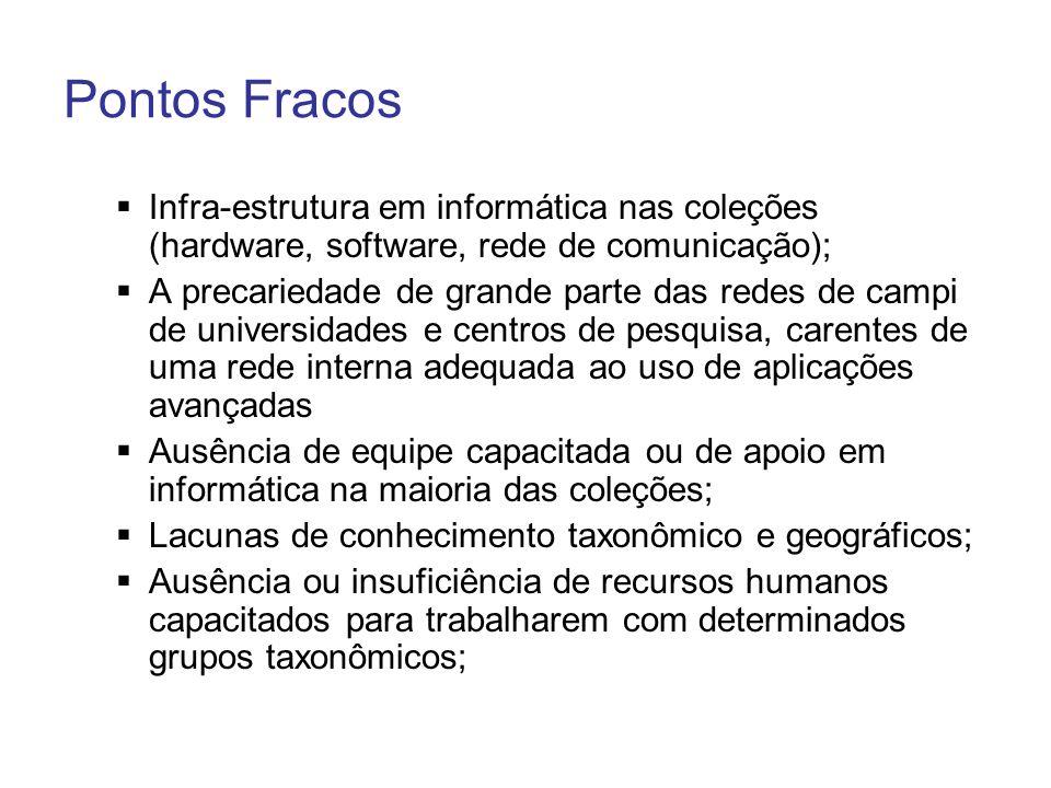 Pontos Fracos Infra-estrutura em informática nas coleções (hardware, software, rede de comunicação);
