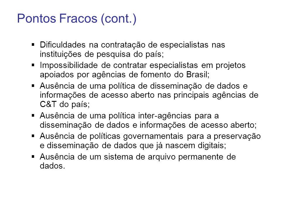 Pontos Fracos (cont.) Dificuldades na contratação de especialistas nas instituições de pesquisa do país;