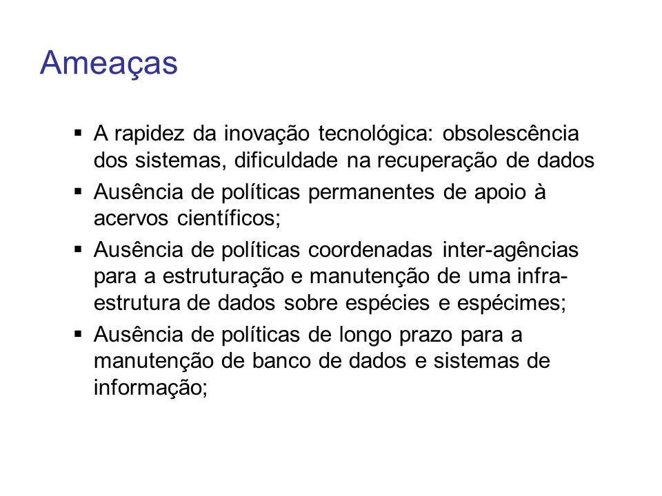 Ameaças A rapidez da inovação tecnológica: obsolescência dos sistemas, dificuldade na recuperação de dados.