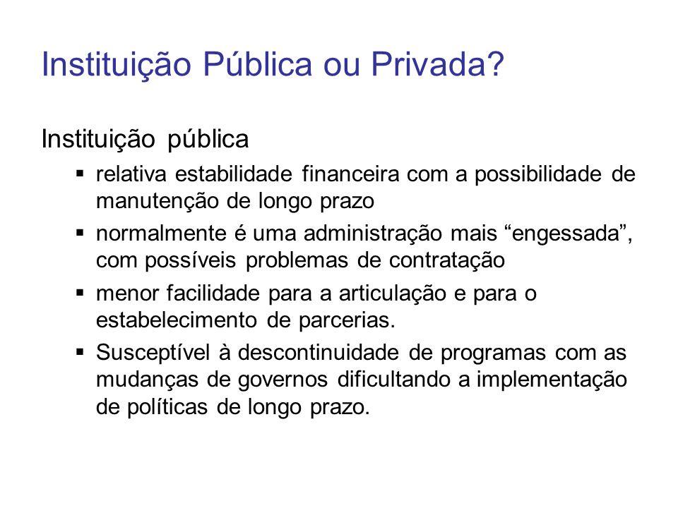 Instituição Pública ou Privada
