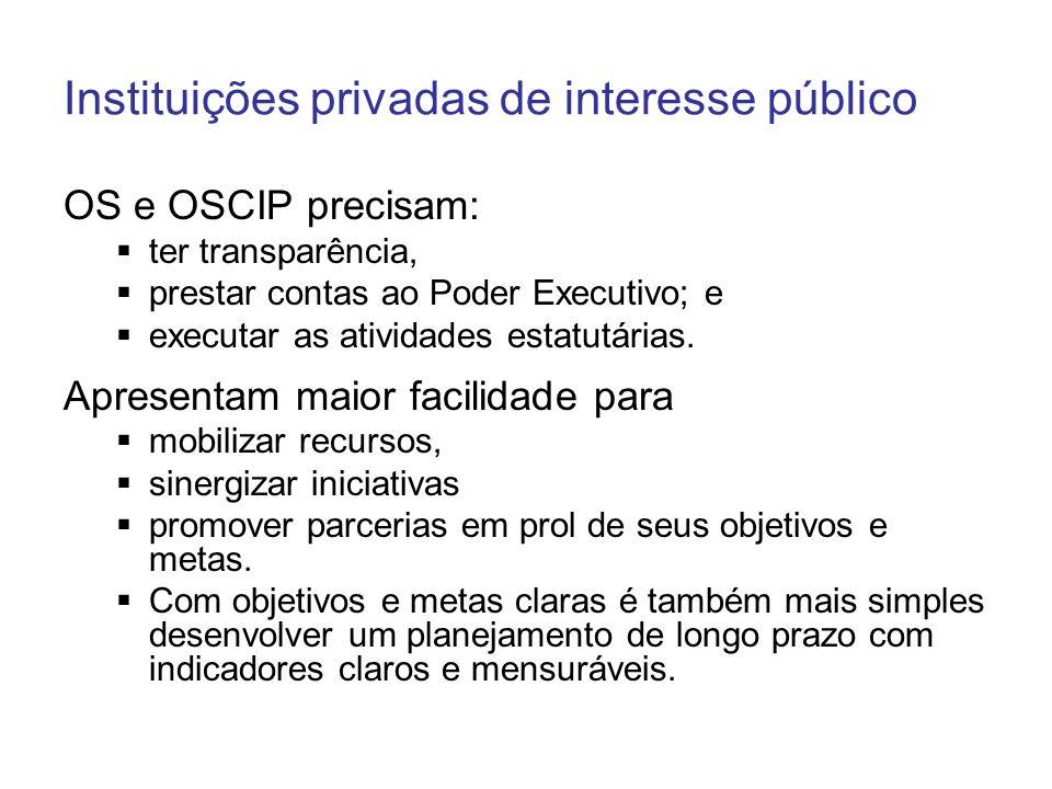 Instituições privadas de interesse público