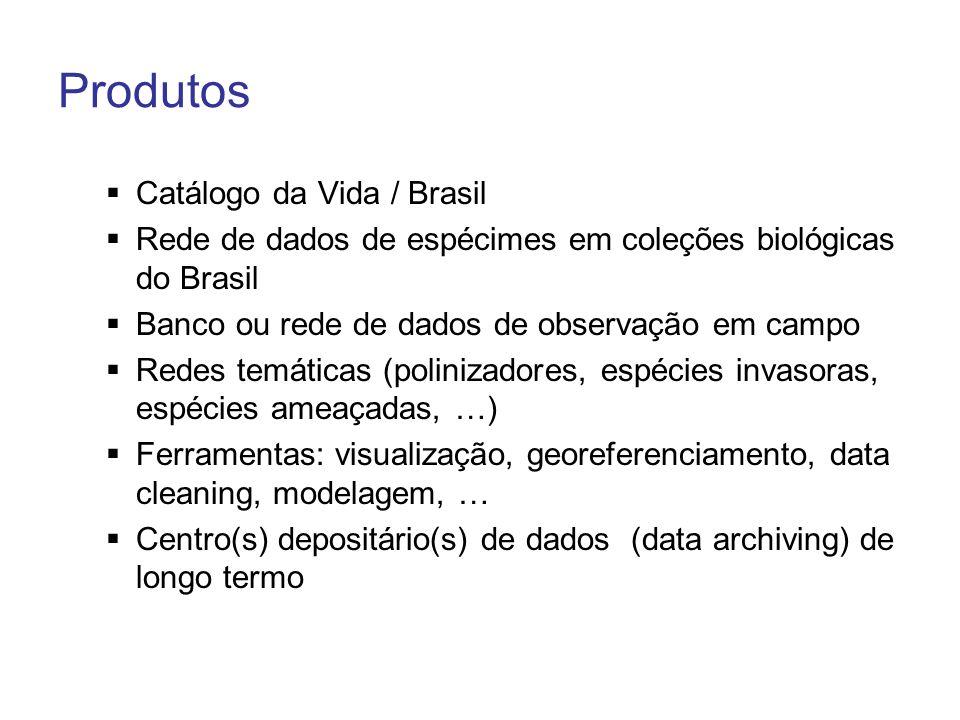 Produtos Catálogo da Vida / Brasil