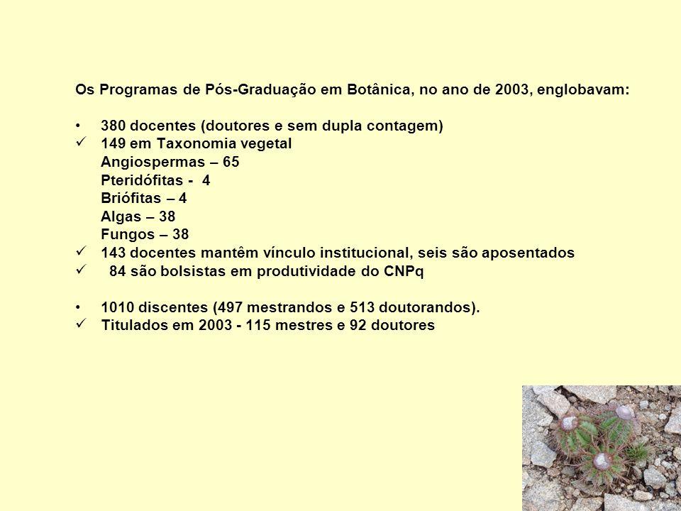 Os Programas de Pós-Graduação em Botânica, no ano de 2003, englobavam: