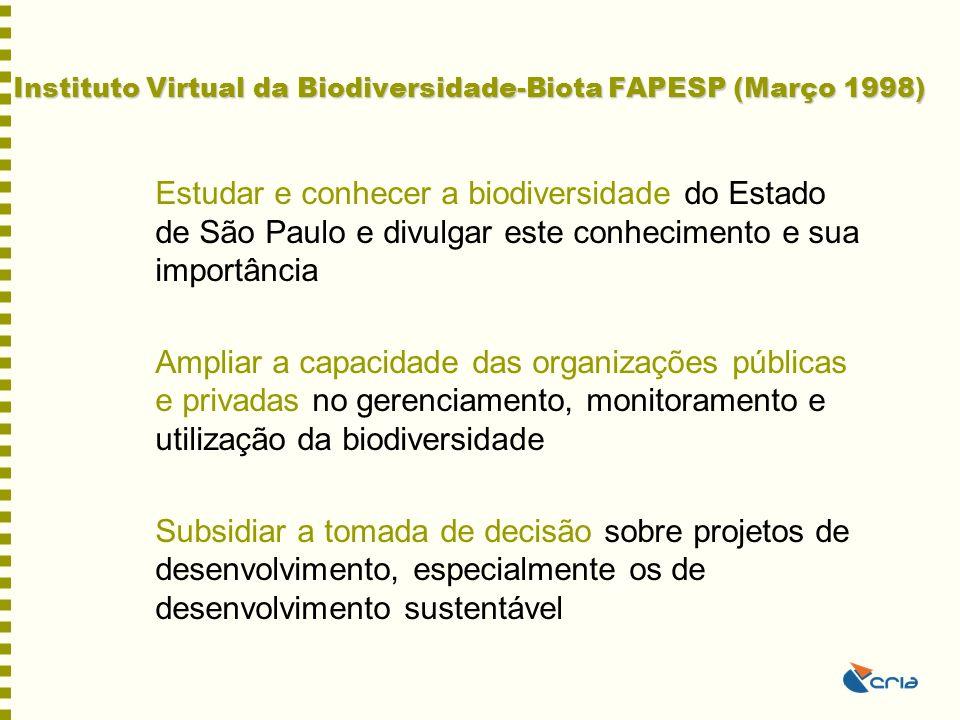 Instituto Virtual da Biodiversidade-Biota FAPESP (Março 1998)