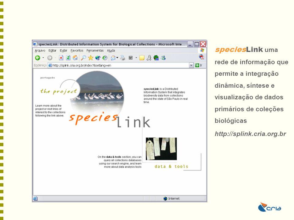 speciesLink uma rede de informação que permite a integração dinâmica, síntese e visualização de dados primários de coleções biológicas