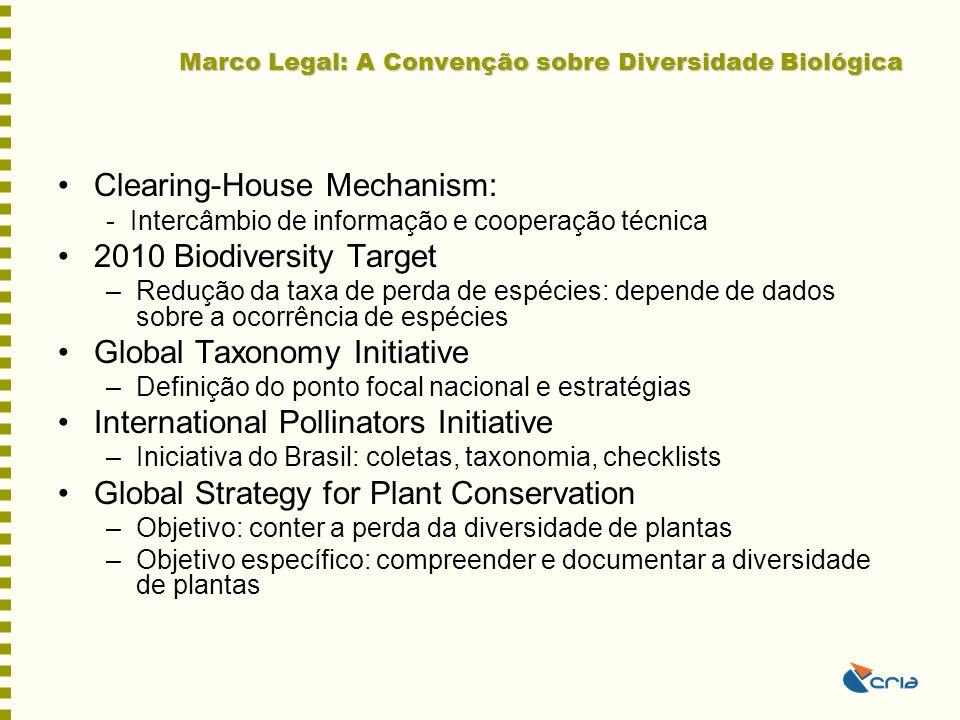 Marco Legal: A Convenção sobre Diversidade Biológica