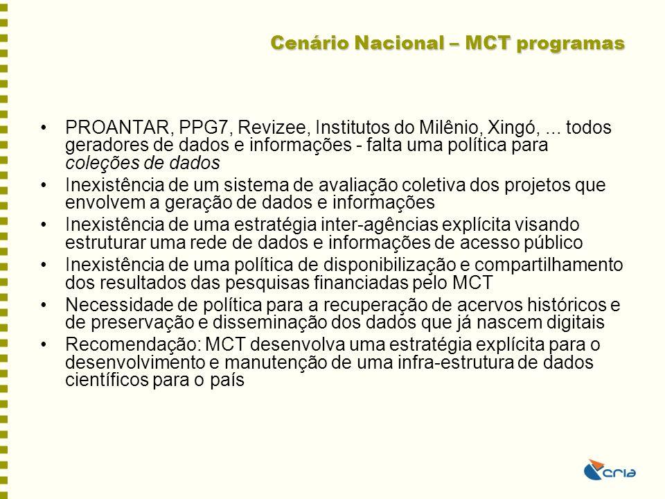 Cenário Nacional – MCT programas