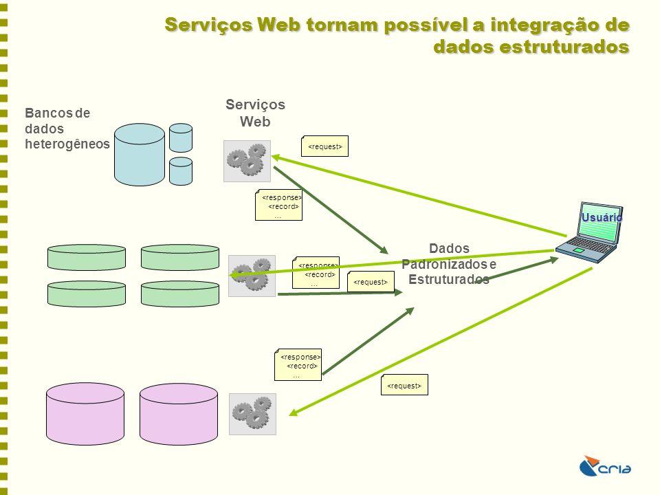Serviços Web tornam possível a integração de dados estruturados