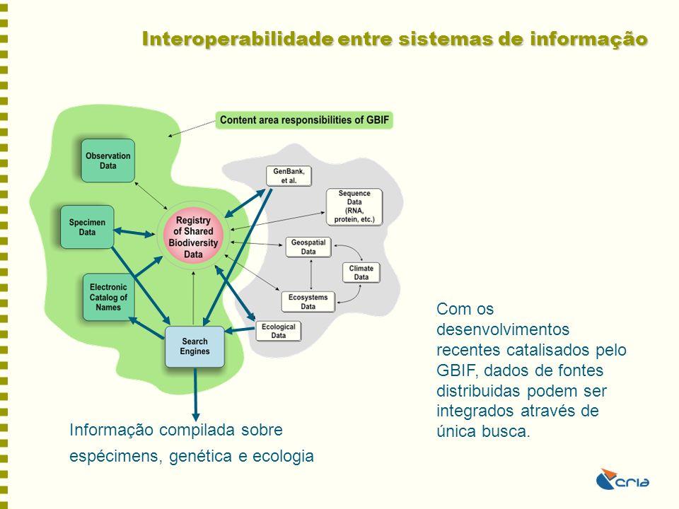 Interoperabilidade entre sistemas de informação