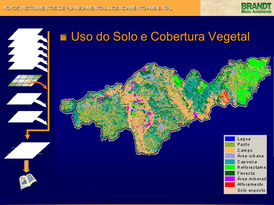 Uso do Solo e Cobertura Vegetal