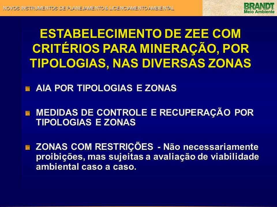 ESTABELECIMENTO DE ZEE COM CRITÉRIOS PARA MINERAÇÃO, POR TIPOLOGIAS, NAS DIVERSAS ZONAS