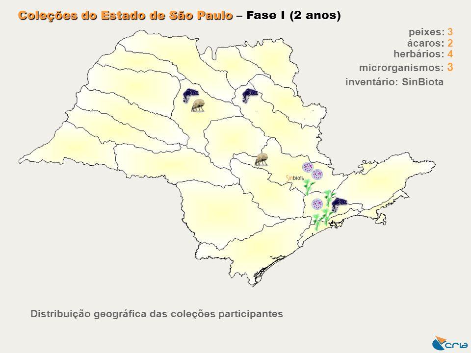 Coleções do Estado de São Paulo – Fase I (2 anos)