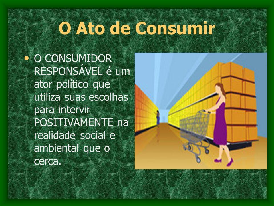 O Ato de Consumir