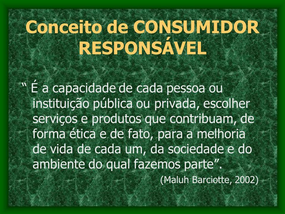 Conceito de CONSUMIDOR RESPONSÁVEL