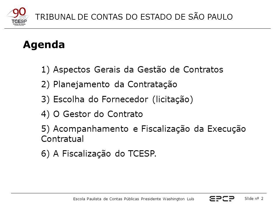 Agenda Aspectos Gerais da Gestão de Contratos