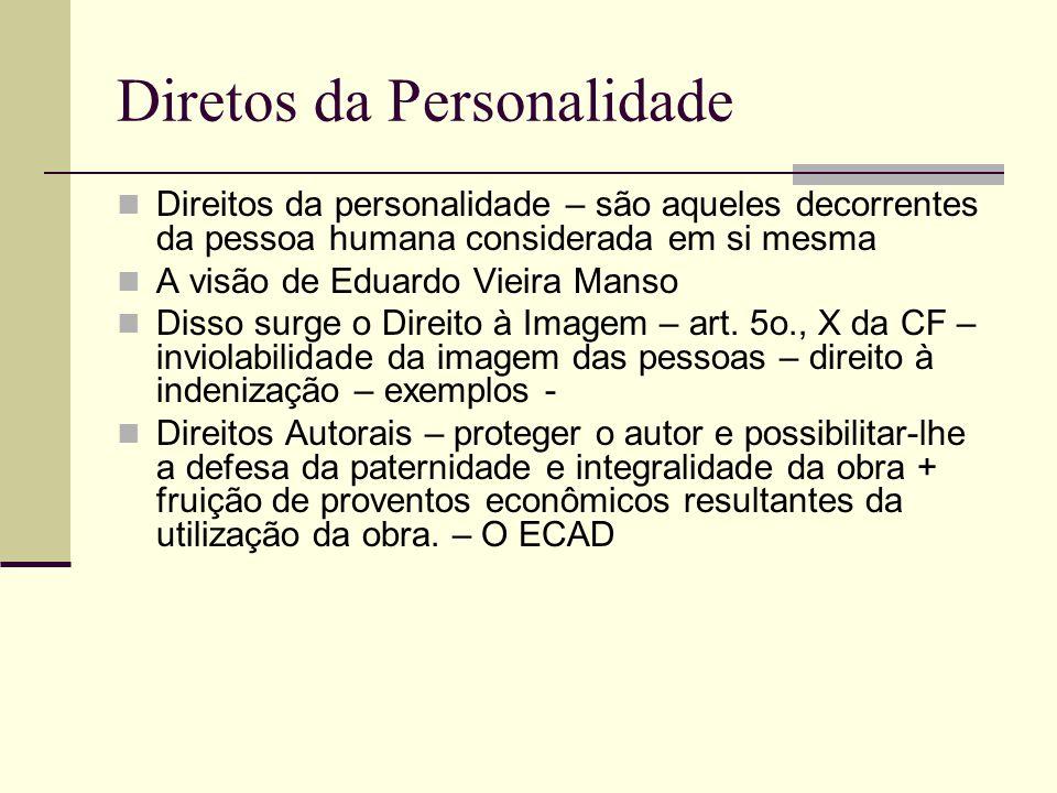 Diretos da Personalidade