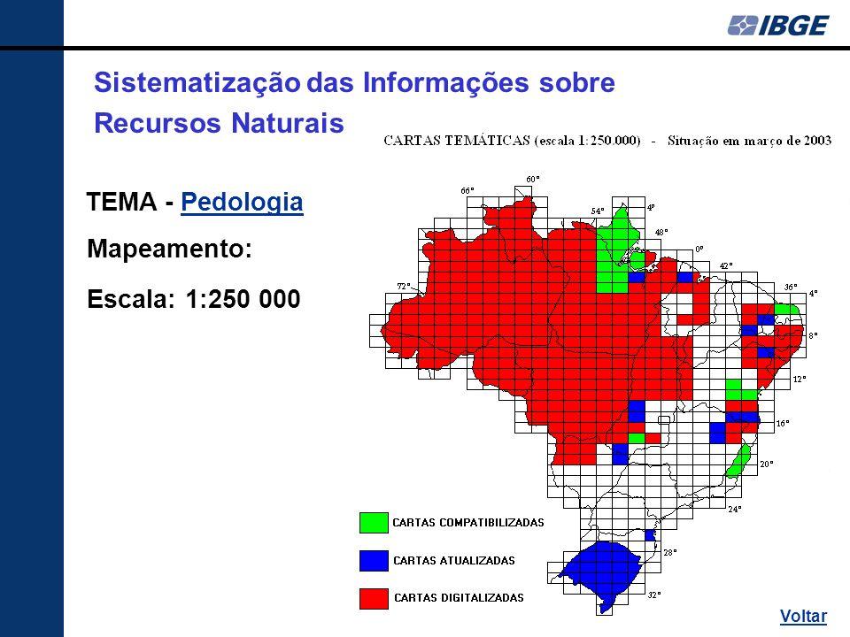 Sistematização das Informações sobre Recursos Naturais