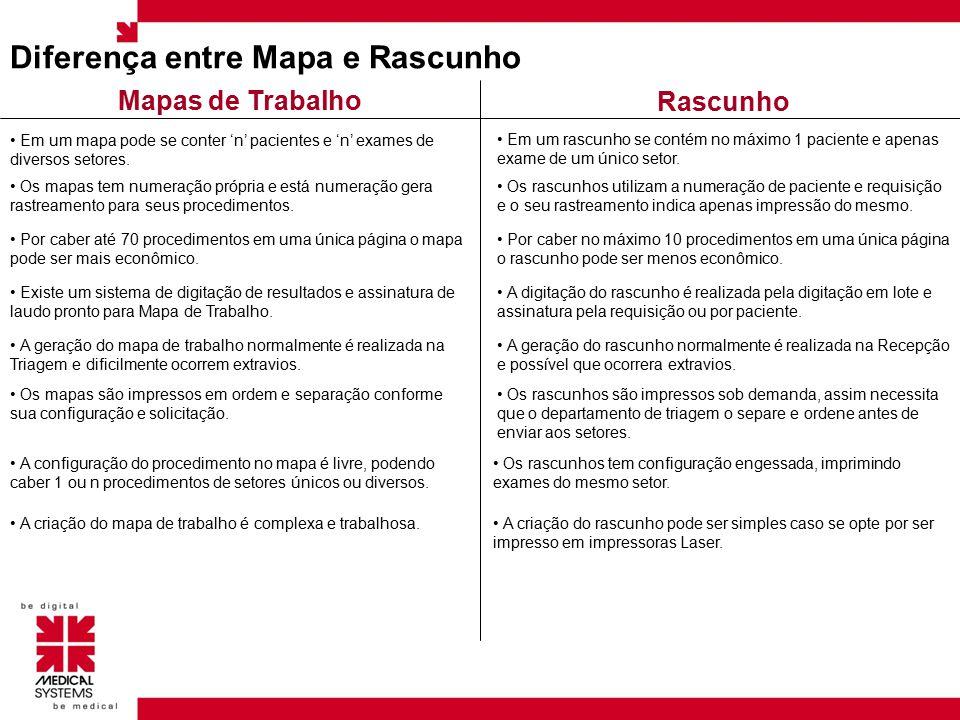 Diferença entre Mapa e Rascunho