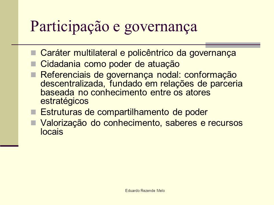 Participação e governança