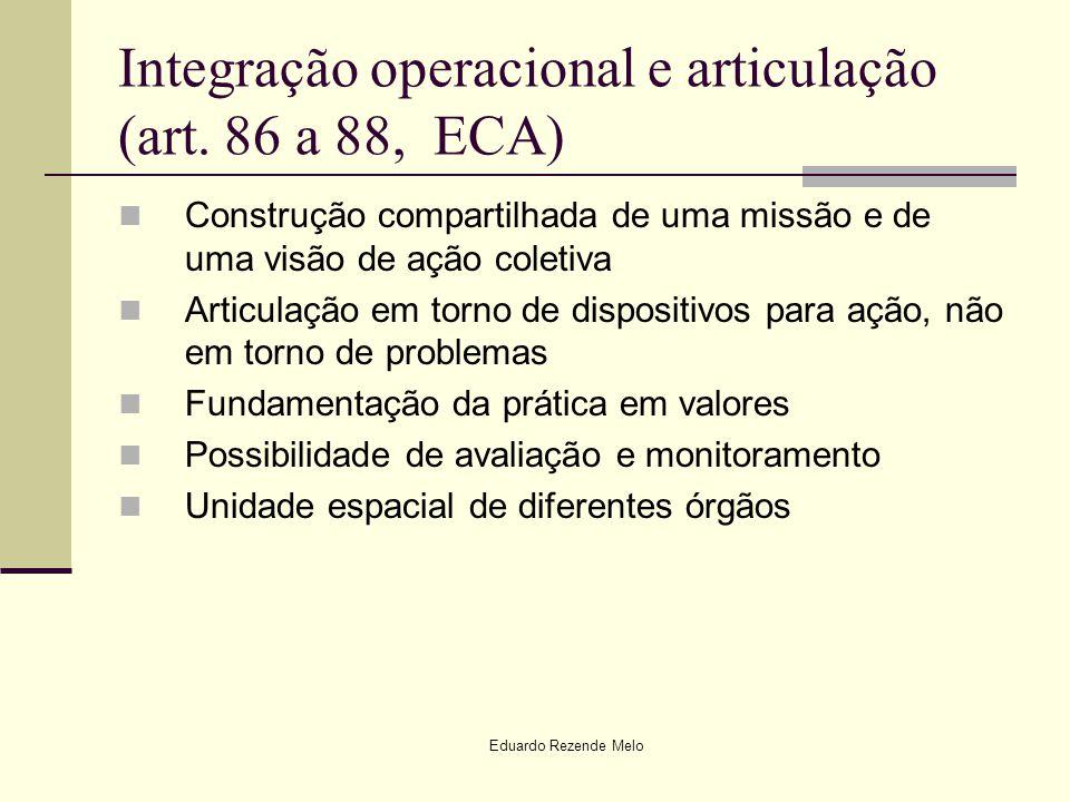 Integração operacional e articulação (art. 86 a 88, ECA)