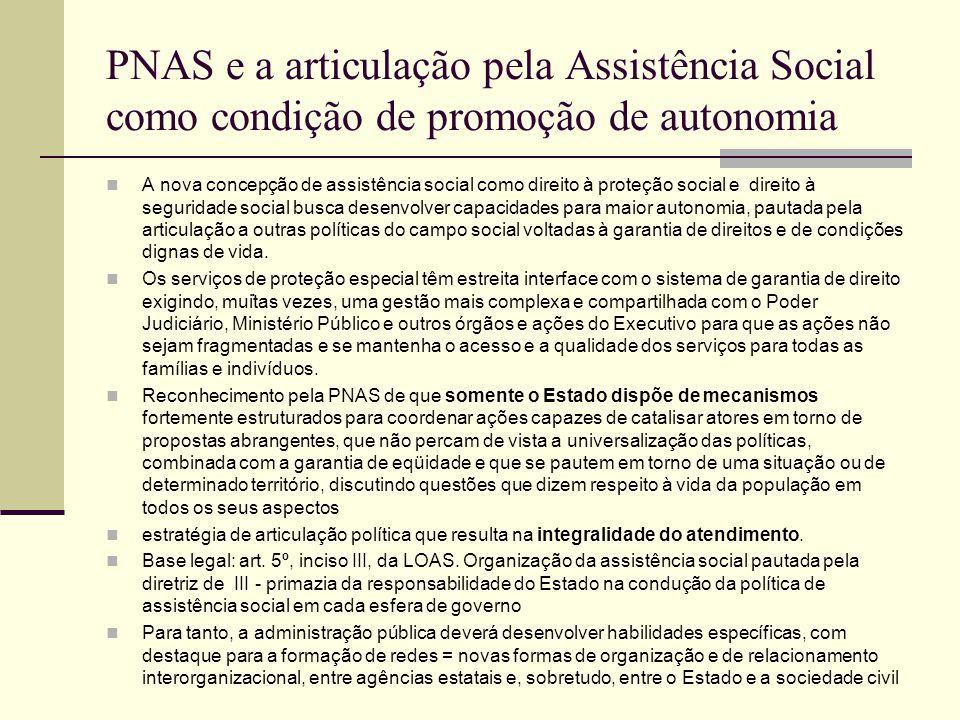PNAS e a articulação pela Assistência Social como condição de promoção de autonomia