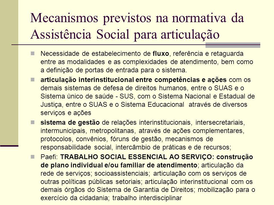 Mecanismos previstos na normativa da Assistência Social para articulação