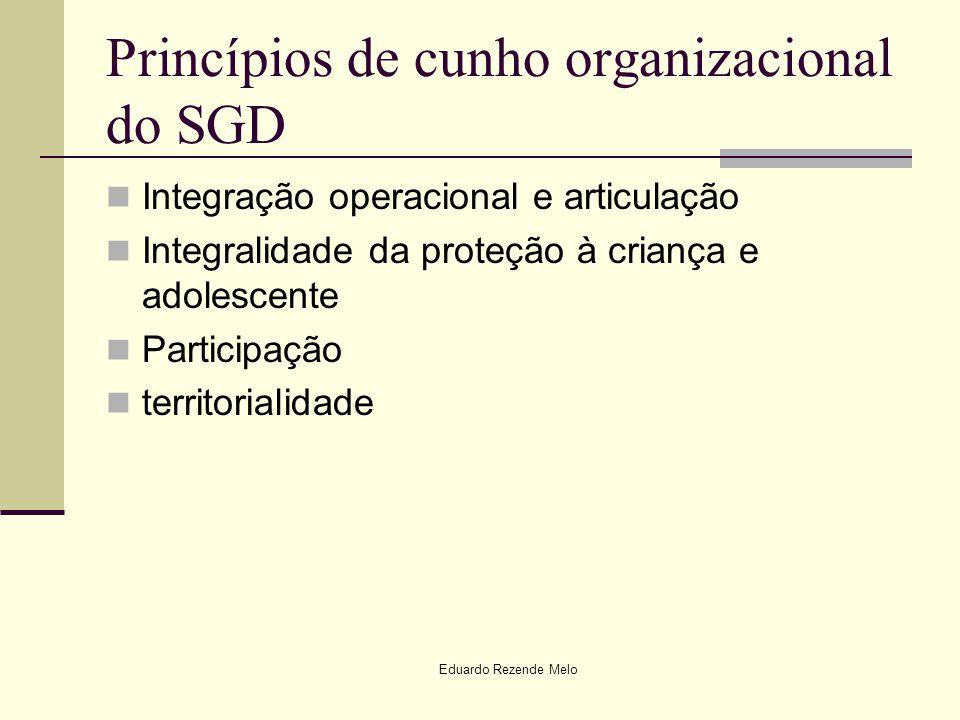 Princípios de cunho organizacional do SGD