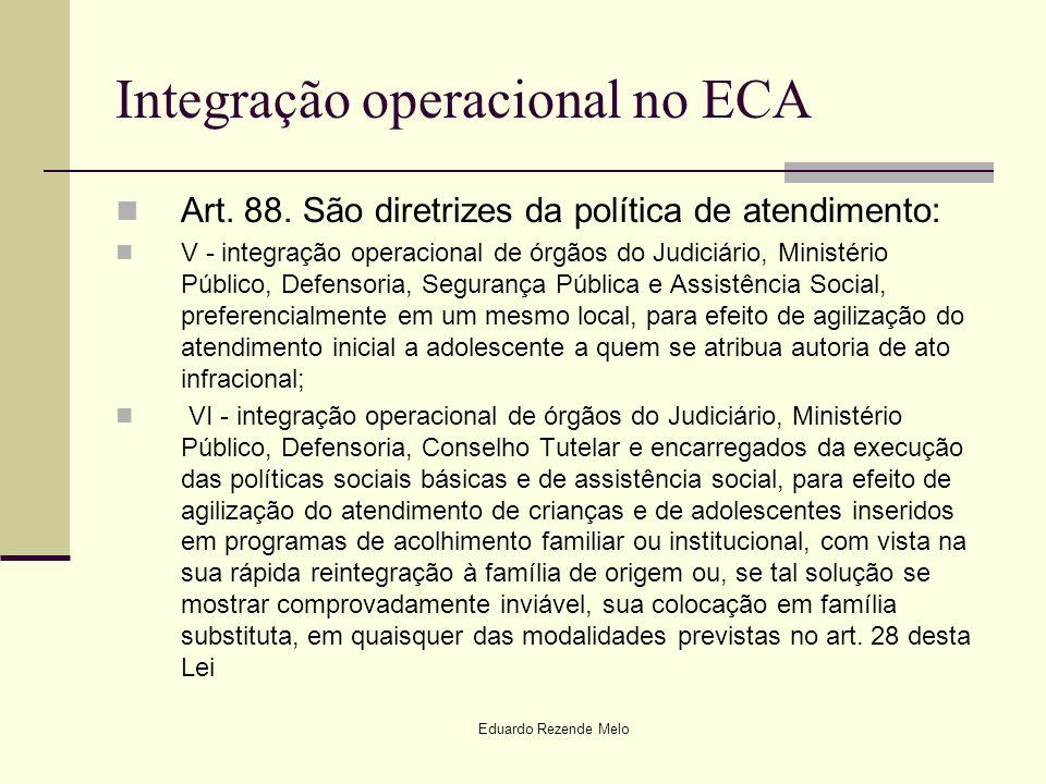 Integração operacional no ECA
