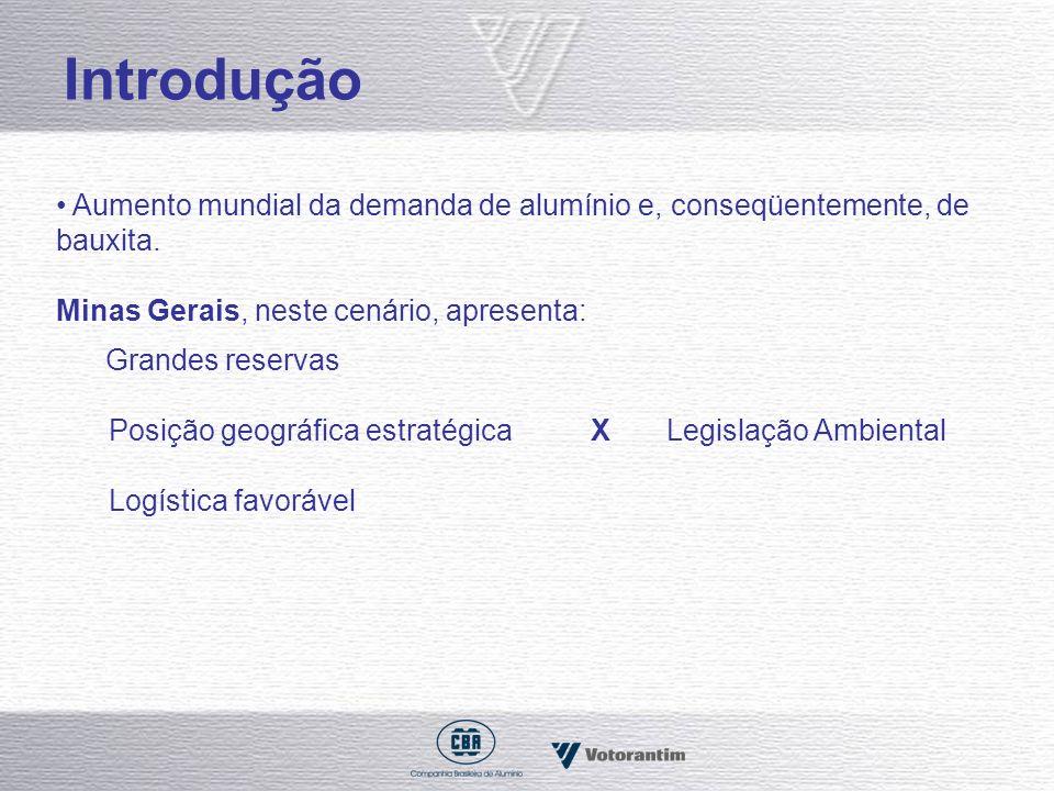 Introdução Aumento mundial da demanda de alumínio e, conseqüentemente, de bauxita. Minas Gerais, neste cenário, apresenta: