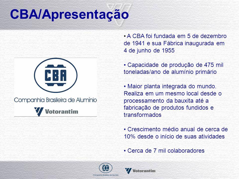 CBA/Apresentação A CBA foi fundada em 5 de dezembro de 1941 e sua Fábrica inaugurada em 4 de junho de 1955.