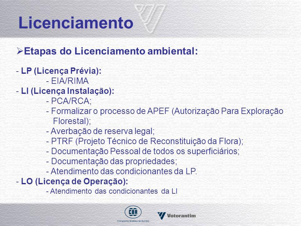 Licenciamento Etapas do Licenciamento ambiental: LP (Licença Prévia):